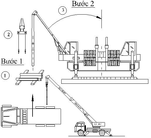 ép cọc bê tông bằng phương pháp robot thủy lực tự hành